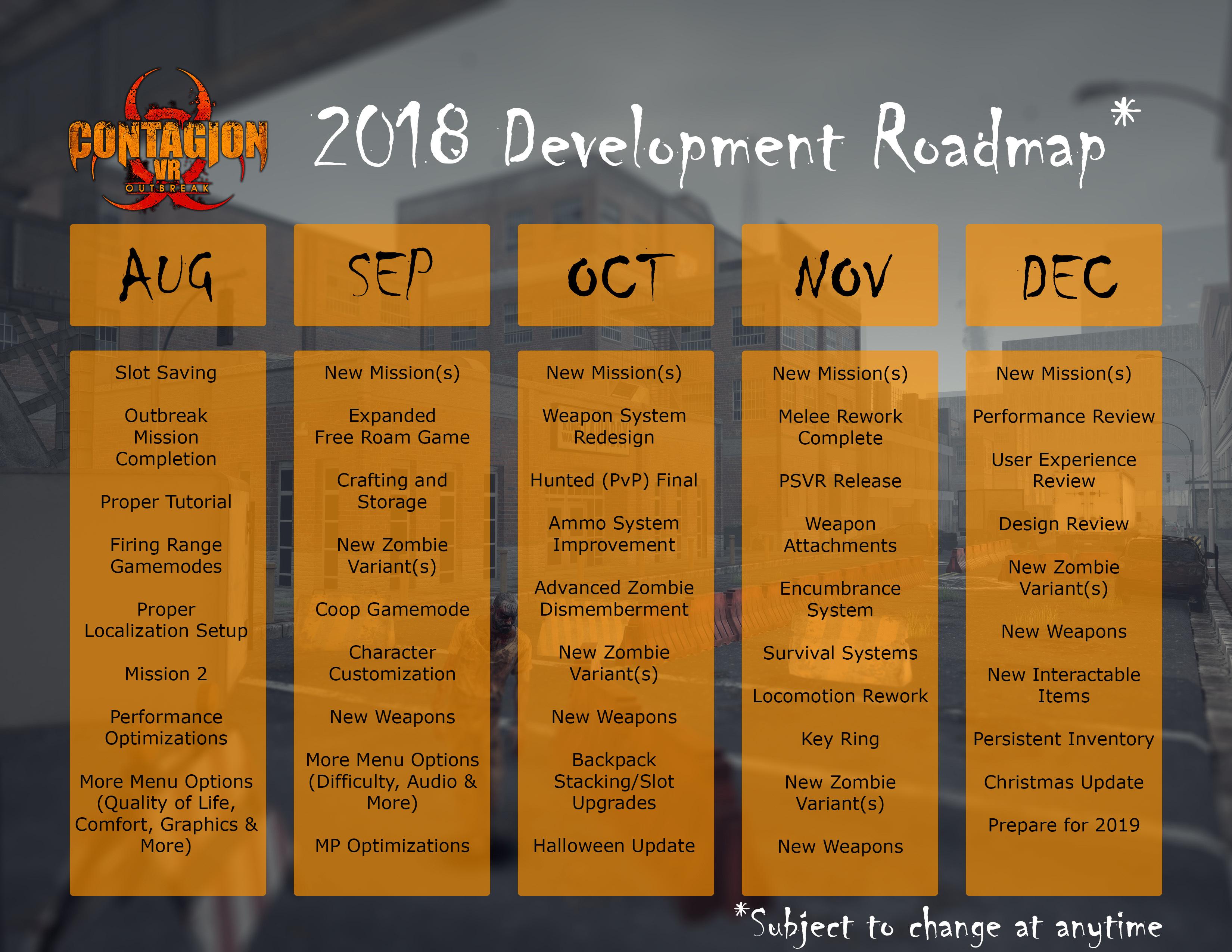 2018 Public Roadmap
